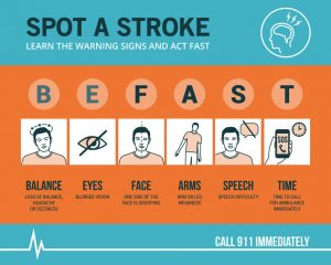 Stroke awareness infographic sign